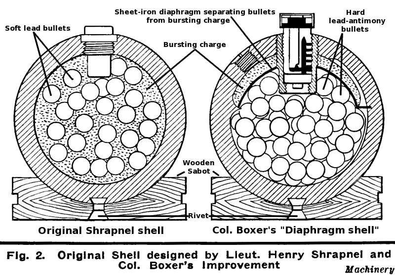 Shrapnel&BoxerShellDesigns